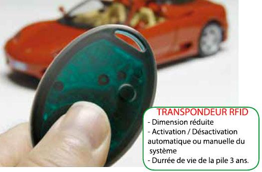 Transpondeur pour LASERLINE LA251